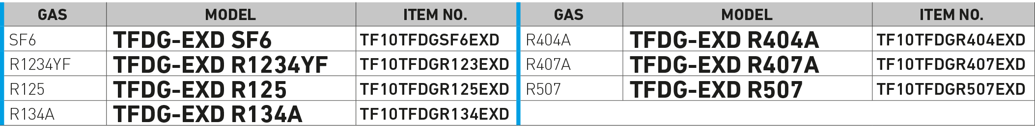 Infrared gas detector EXD